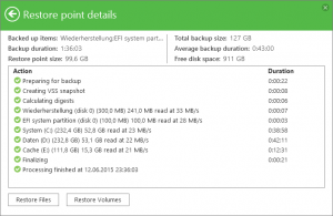 Veeam Full Backup
